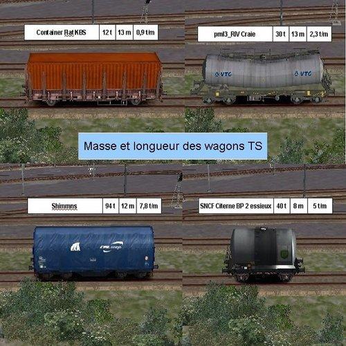 Screenshot for Masse et longueur des wagons TS