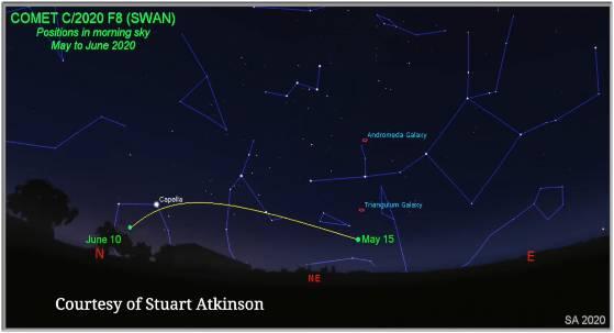 visibilité comète swan.jpg